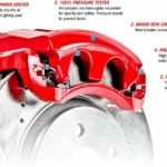 Best Power Brake kit for 2009-11 Dodge Challenger R/T | Reviews & Ratings | Pros & Cons